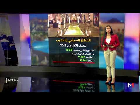 شاهد 54 مليون سائح يزرون المغرب في النصف الأول من 2019